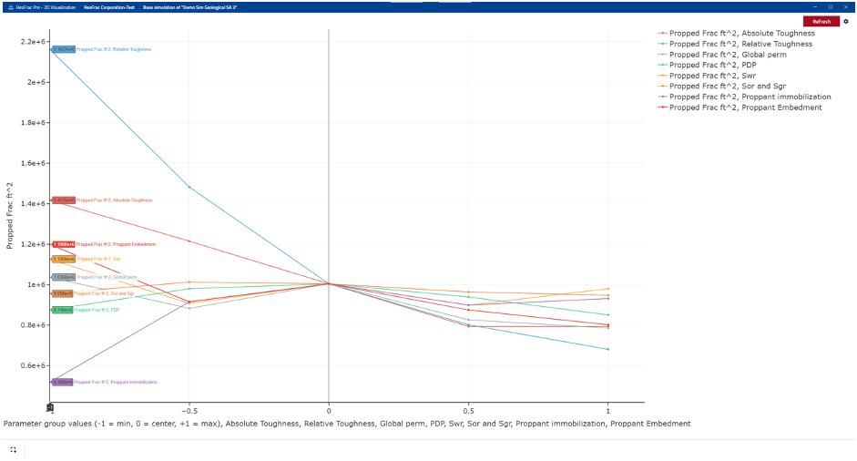 ResFrac plot figure 1