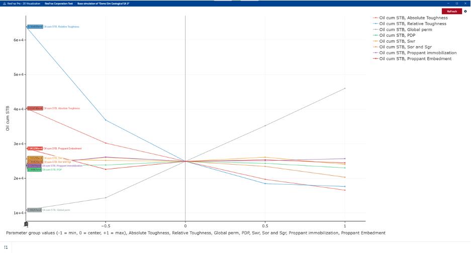 ResFrac plot figure 2