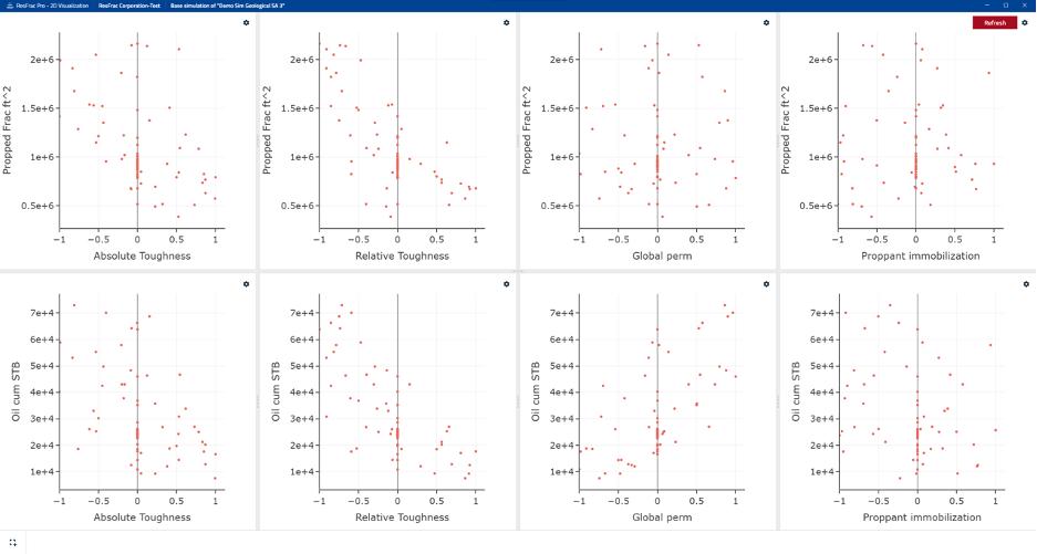 ResFrac scatter plot