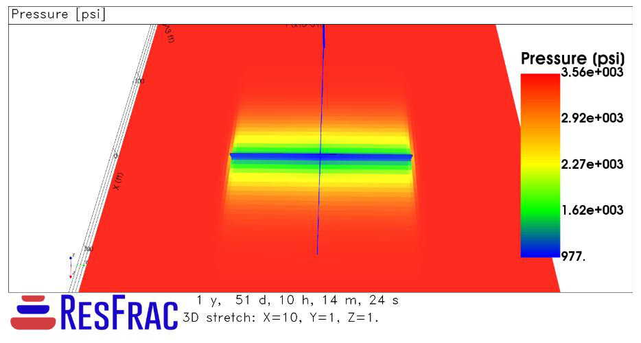 In the image above, we observe the pressure depletion at 10,000 hours with 10x global permeability multiplier is much greater than in the prior simulation case.